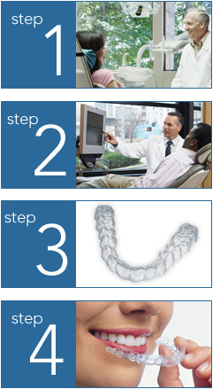 Invisalign for adults in Ottawa, Nepean, Westboro Canada